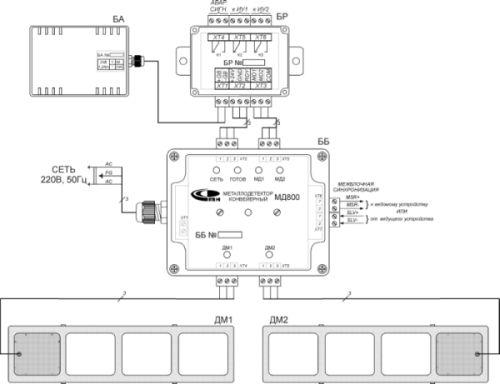 конвейерный металлодетектор МД-800