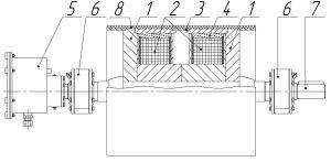 электромагнитная система шкивного железоотделителя